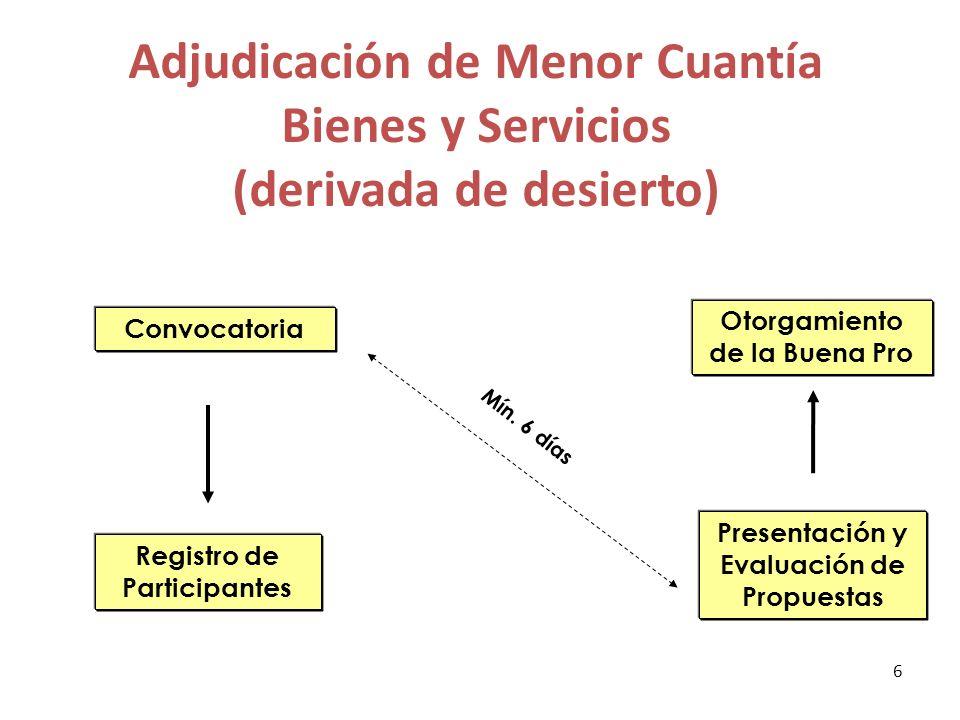 Adjudicación de Menor Cuantía Consultoría y Ejecución de Obras Convocatoria Registro de Participantes Consultas y Observaciones Formulación : Mín.