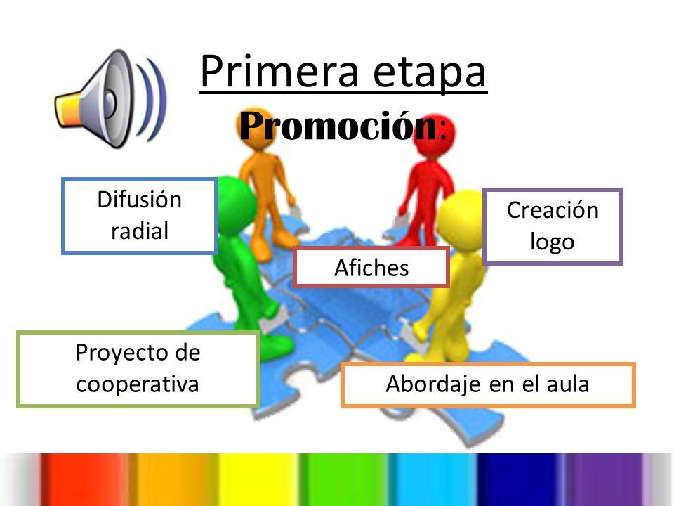 Primera etapa Promoción : Proyecto de cooperativa Afiches Difusión radial Creación logo Abordaje en el aula
