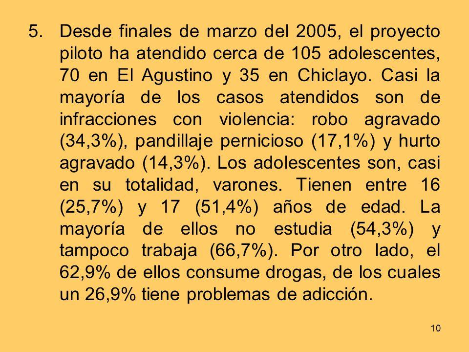 10 5.Desde finales de marzo del 2005, el proyecto piloto ha atendido cerca de 105 adolescentes, 70 en El Agustino y 35 en Chiclayo.