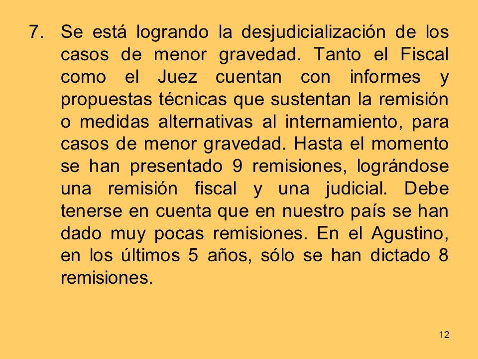11 6.Se ha revertido la situación de vulneración de derechos de adolescentes detenidos en comisarías de las zonas de intervención, sobre todo en el Ag
