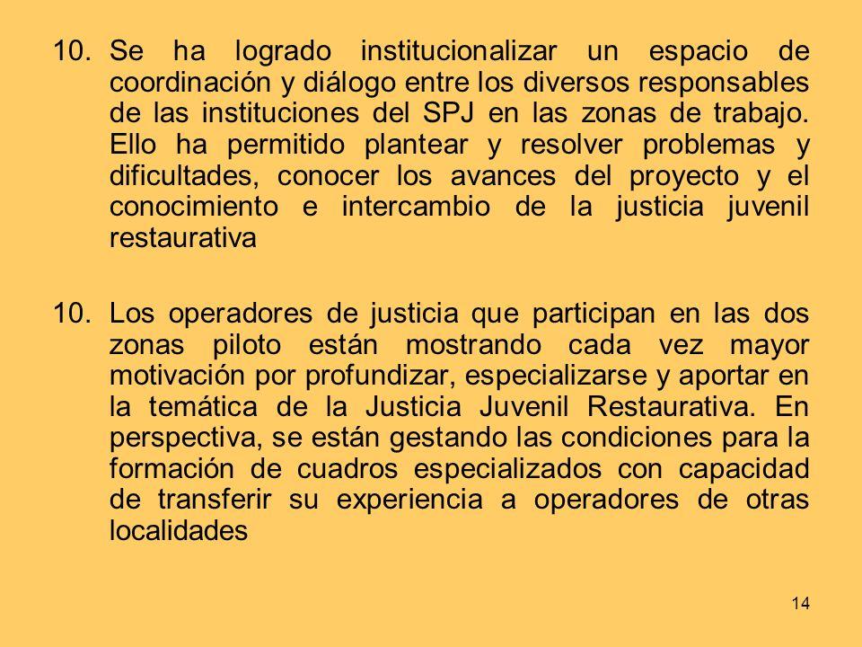 14 10.Se ha logrado institucionalizar un espacio de coordinación y diálogo entre los diversos responsables de las instituciones del SPJ en las zonas de trabajo.