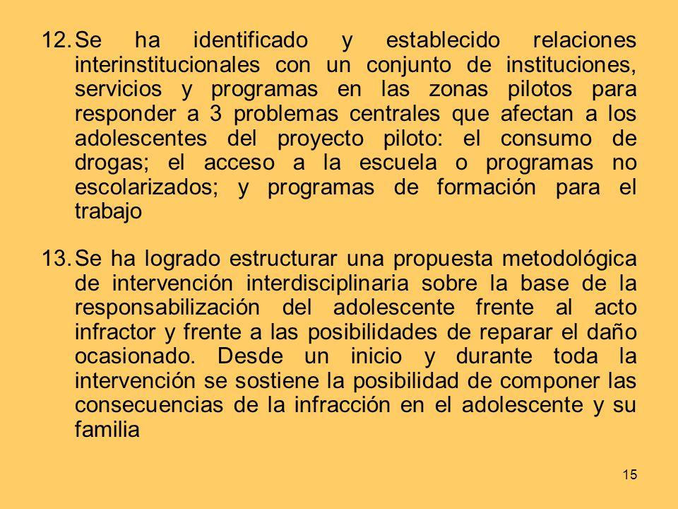 14 10.Se ha logrado institucionalizar un espacio de coordinación y diálogo entre los diversos responsables de las instituciones del SPJ en las zonas d