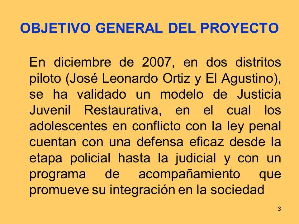 2 Justicia Juvenil Restaurativa: Responsabilidad, Reparación, Participación Víctima y Comunidad Familia / Pandilla Adolescente en conflicto con la ley