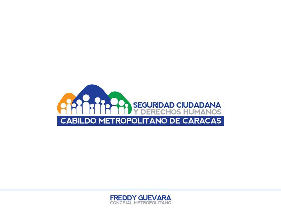 El principal problema en la ciudad de Caracas es la INSEGURIDAD En 2009, en el Área Metropolitana de Caracas: Homicidios 7.575 Secuestros 4.118 Robos 222.428 Fuente: INE (encuesta de victimización 2009)