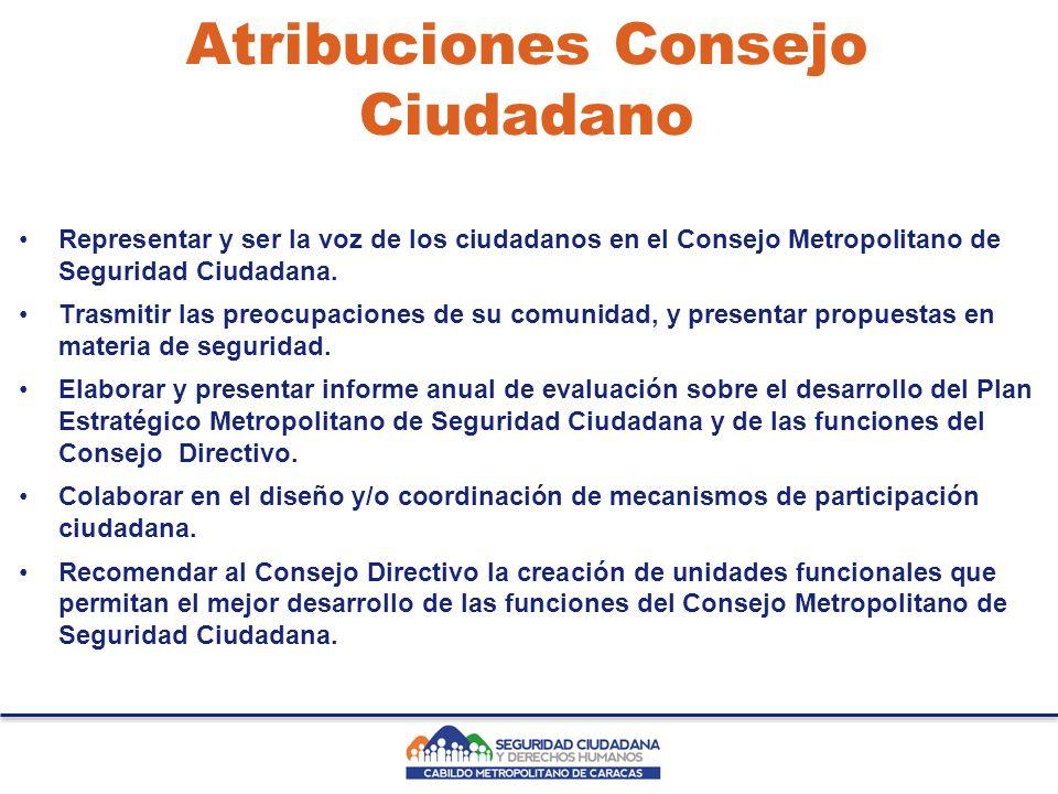 Atribuciones Consejo Ciudadano Representar y ser la voz de los ciudadanos en el Consejo Metropolitano de Seguridad Ciudadana.