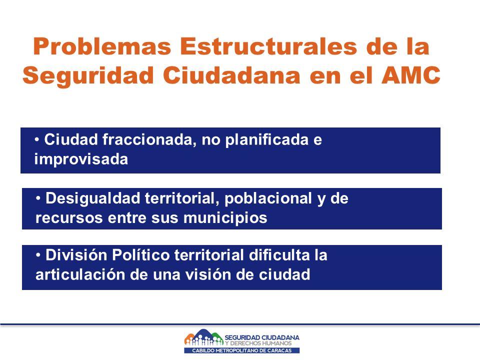 Problemas Estructurales de la Seguridad Ciudadana en el AMC Desigualdad territorial, poblacional y de recursos entre sus municipios Ciudad fraccionada, no planificada e improvisada División Político territorial dificulta la articulación de una visión de ciudad