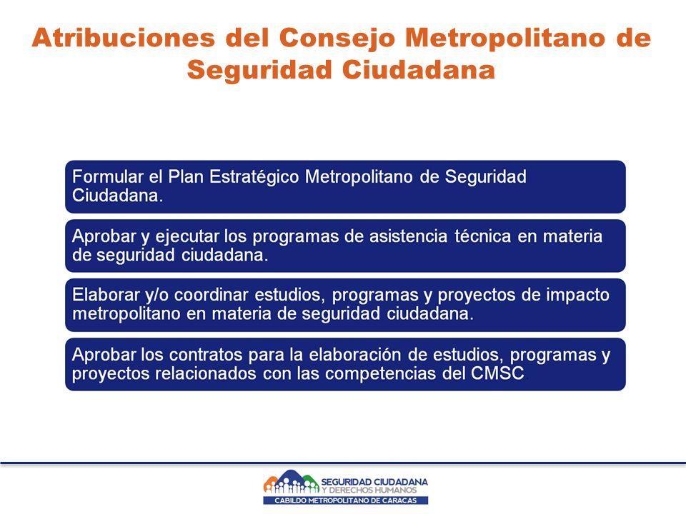 Atribuciones del Consejo Metropolitano de Seguridad Ciudadana