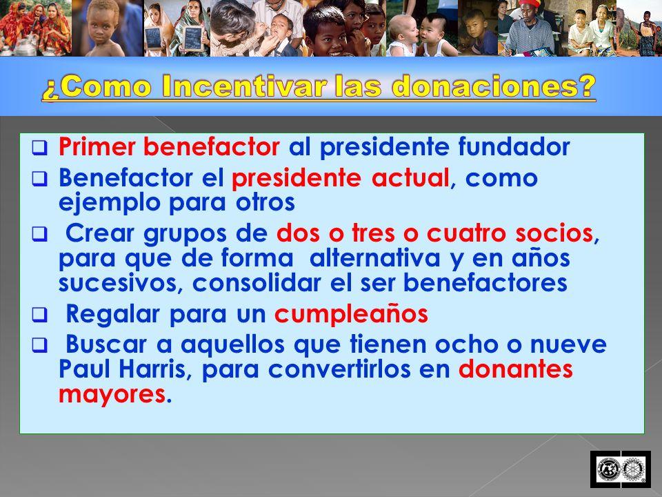 Primer benefactor al presidente fundador Benefactor el presidente actual, como ejemplo para otros Crear grupos de dos o tres o cuatro socios, para que
