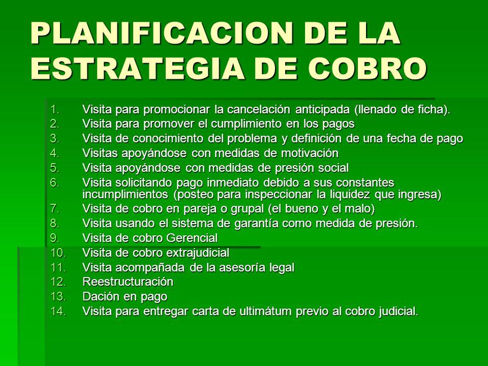 PLANIFICACION DE LA ESTRATEGIA DE COBRO 1.Visita para promocionar la cancelación anticipada (llenado de ficha). 2.Visita para promover el cumplimiento