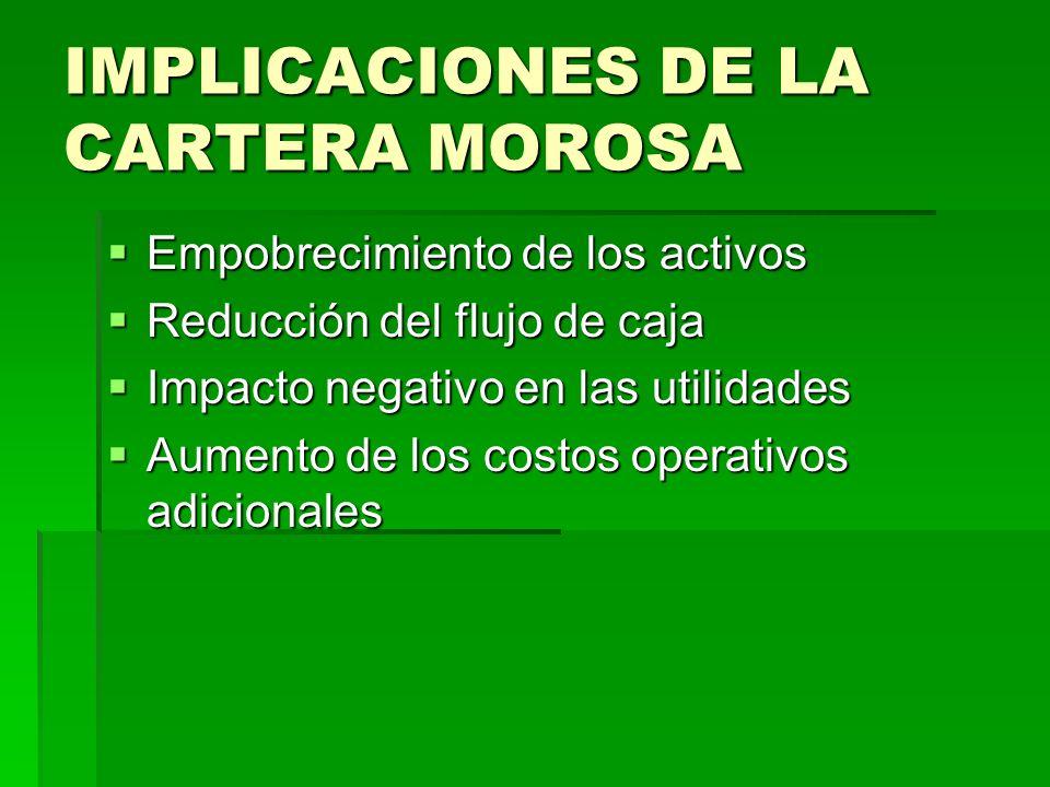 IMPLICACIONES DE LA CARTERA MOROSA Empobrecimiento de los activos Empobrecimiento de los activos Reducción del flujo de caja Reducción del flujo de ca