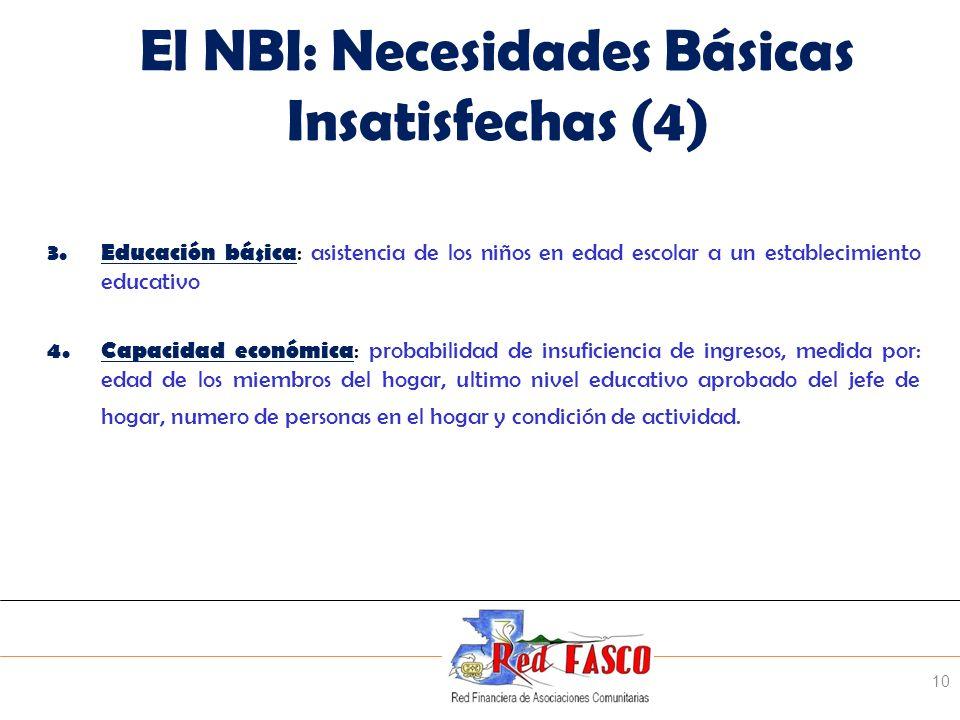 SOLIDARITE INTERNATIONALE POUR LE DEVELOPPEMENT ET LINVESTISSEMENT El NBI: Necesidades Básicas Insatisfechas (4) 3.Educación básica : asistencia de lo