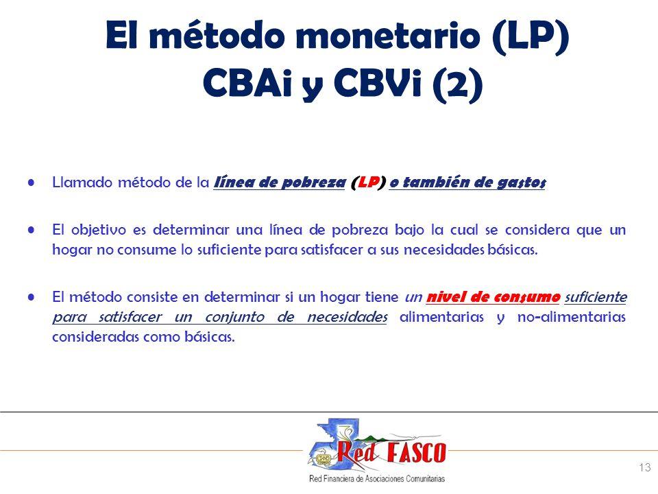 SOLIDARITE INTERNATIONALE POUR LE DEVELOPPEMENT ET LINVESTISSEMENT El método monetario (LP) CBAi y CBVi (2) Llamado método de la línea de pobreza (LP)