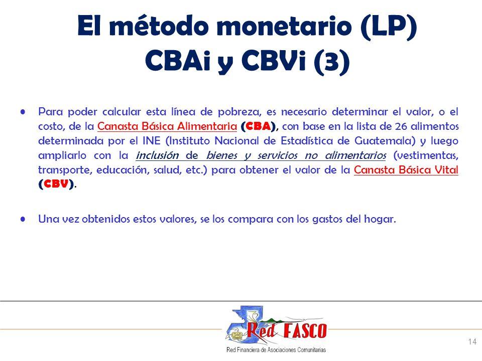 SOLIDARITE INTERNATIONALE POUR LE DEVELOPPEMENT ET LINVESTISSEMENT El método monetario (LP) CBAi y CBVi (3) Para poder calcular esta línea de pobreza,