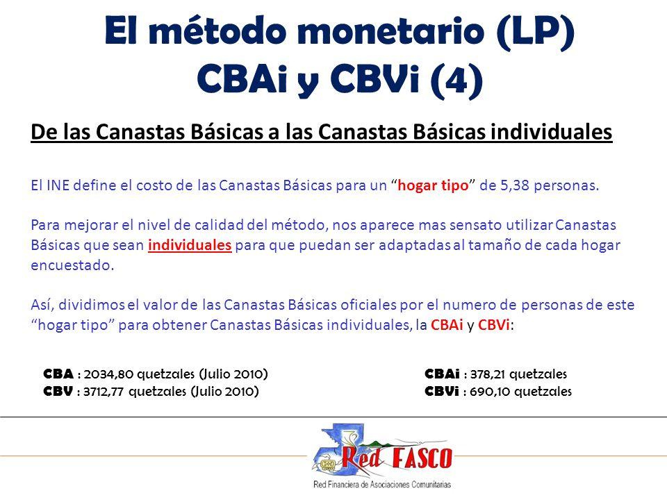 SOLIDARITE INTERNATIONALE POUR LE DEVELOPPEMENT ET LINVESTISSEMENT El método monetario (LP) CBAi y CBVi (4) De las Canastas Básicas a las Canastas Bás