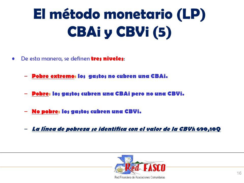 SOLIDARITE INTERNATIONALE POUR LE DEVELOPPEMENT ET LINVESTISSEMENT El método monetario (LP) CBAi y CBVi (5) De esta manera, se definen tres niveles :