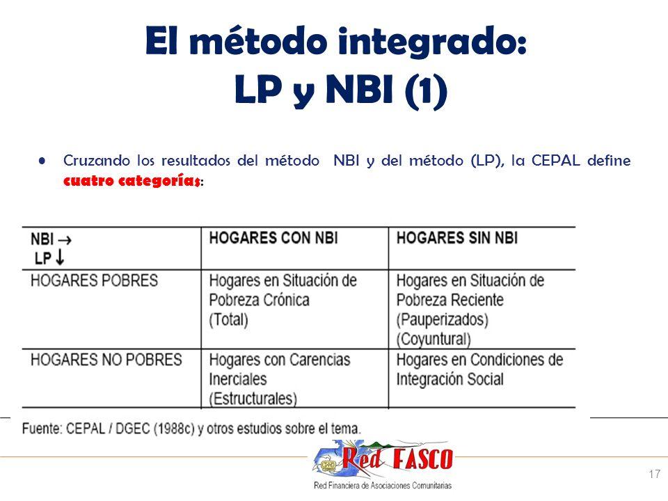 SOLIDARITE INTERNATIONALE POUR LE DEVELOPPEMENT ET LINVESTISSEMENT El método integrado: LP y NBI (1) Cruzando los resultados del método NBI y del méto