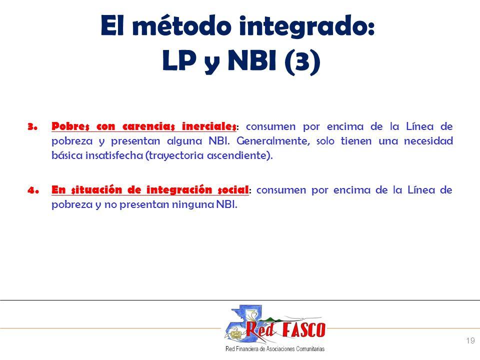 SOLIDARITE INTERNATIONALE POUR LE DEVELOPPEMENT ET LINVESTISSEMENT El método integrado: LP y NBI (3) 3.Pobres con carencias inerciales : consumen por