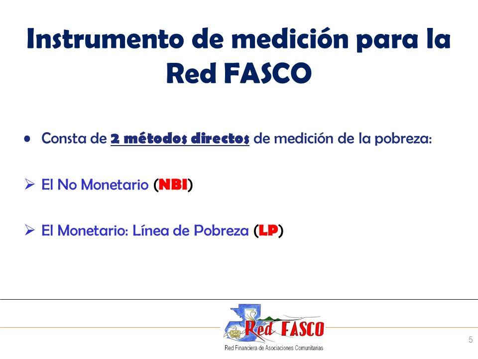 SOLIDARITE INTERNATIONALE POUR LE DEVELOPPEMENT ET LINVESTISSEMENT Instrumento de medición para la Red FASCO Consta de 2 métodos directos de medición