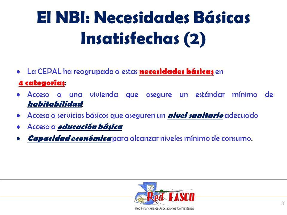 SOLIDARITE INTERNATIONALE POUR LE DEVELOPPEMENT ET LINVESTISSEMENT El NBI: Necesidades Básicas Insatisfechas (2) La CEPAL ha reagrupado a estas necesi