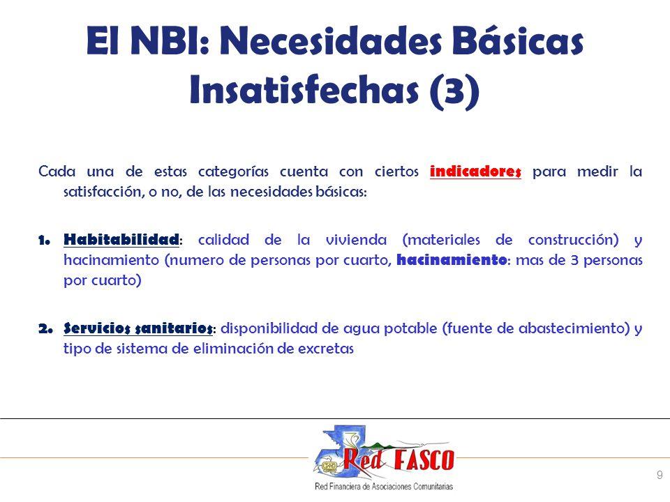 SOLIDARITE INTERNATIONALE POUR LE DEVELOPPEMENT ET LINVESTISSEMENT El NBI: Necesidades Básicas Insatisfechas (3) Cada una de estas categorías cuenta c