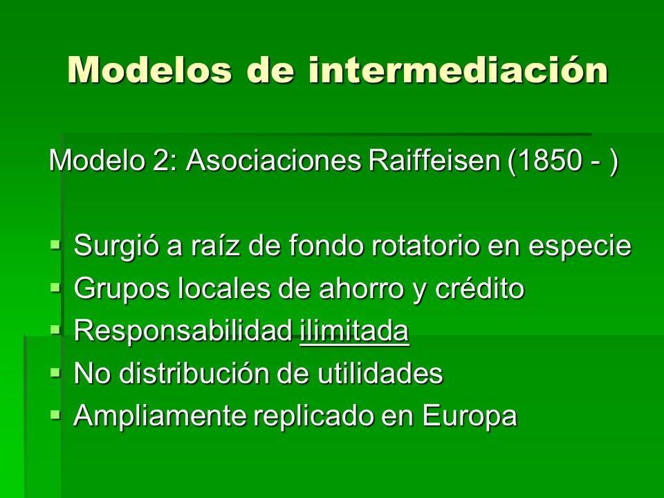 Modelos de intermediación Modelo 2: Asociaciones Raiffeisen (1850 - ) Surgió a raíz de fondo rotatorio en especie Surgió a raíz de fondo rotatorio en especie Grupos locales de ahorro y crédito Grupos locales de ahorro y crédito Responsabilidad ilimitada Responsabilidad ilimitada No distribución de utilidades No distribución de utilidades Ampliamente replicado en Europa Ampliamente replicado en Europa