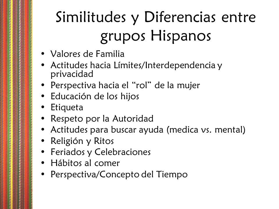 Similitudes y Diferencias entre grupos Hispanos Valores de Familia Actitudes hacia Límites/Interdependencia y privacidad Perspectiva hacia el rol de l