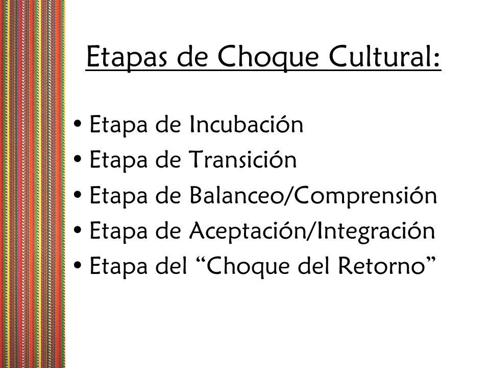 Etapas de Choque Cultural: Etapa de Incubación Etapa de Transición Etapa de Balanceo/Comprensión Etapa de Aceptación/Integración Etapa del Choque del