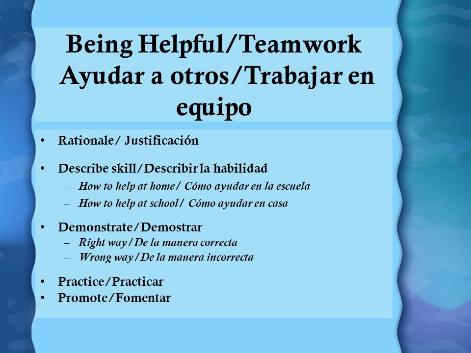 Turn Taking/Turnarse Rationale/ Justificación Describe skill/Describir la habilidad –Get friends attention (look, tap, call)/ Llamar la atención a un amigo (mirarlo, tocarlo, llamarlo) –Hold out hand/ Extender la mano –Ask for toy/ Pedir el juguete Demonstrate/Demostrar –Right way/De la manera correcta –Wrong way/De la manera incorrecta Practice/Practicar Promote/Fomentar