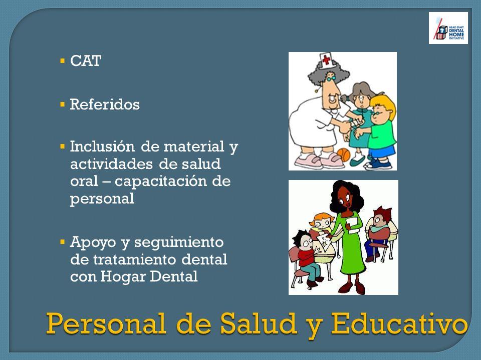 CAT Referidos Inclusión de material y actividades de salud oral – capacitación de personal Apoyo y seguimiento de tratamiento dental con Hogar Dental