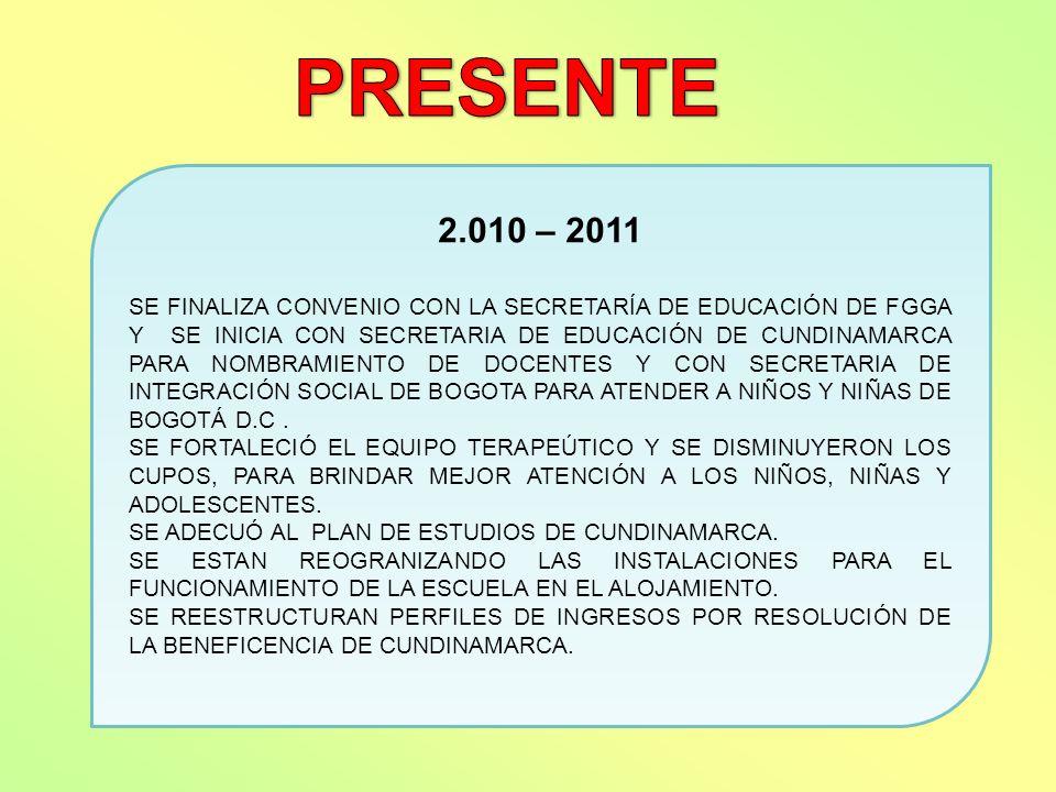 2.010 – 2011 SE FINALIZA CONVENIO CON LA SECRETARÍA DE EDUCACIÓN DE FGGA Y SE INICIA CON SECRETARIA DE EDUCACIÓN DE CUNDINAMARCA PARA NOMBRAMIENTO DE