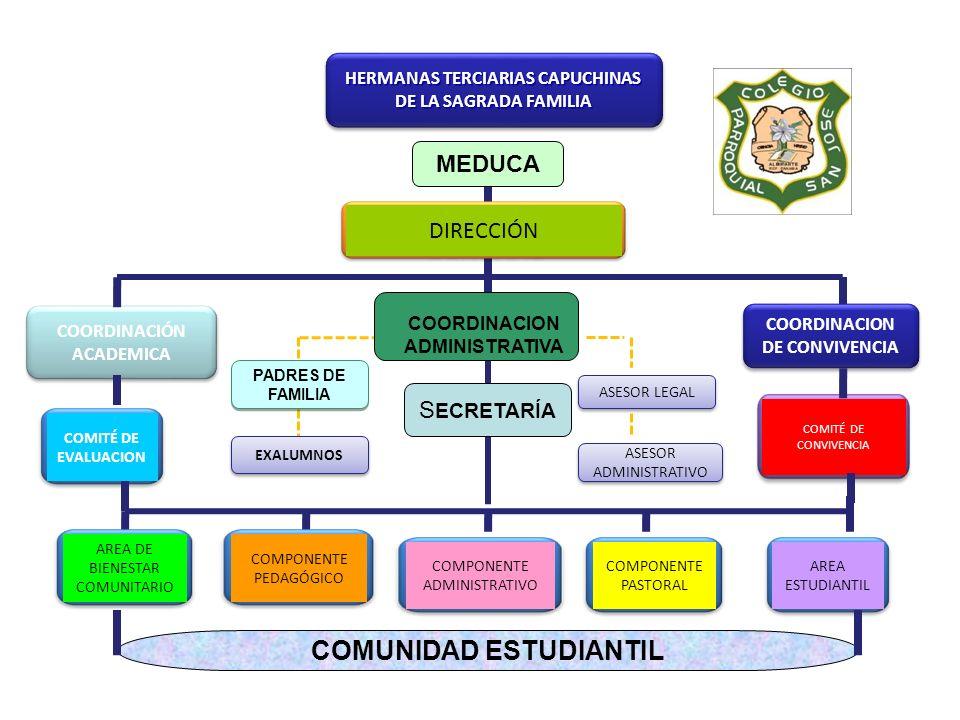 HERMANAS TERCIARIAS CAPUCHINAS DE LA SAGRADA FAMILIA DIRECCIÓN COORDINACIÓN ACADEMICA COORDINACIÓN ACADEMICA COORDINACION DE CONVIVENCIA COMITÉ DE CON