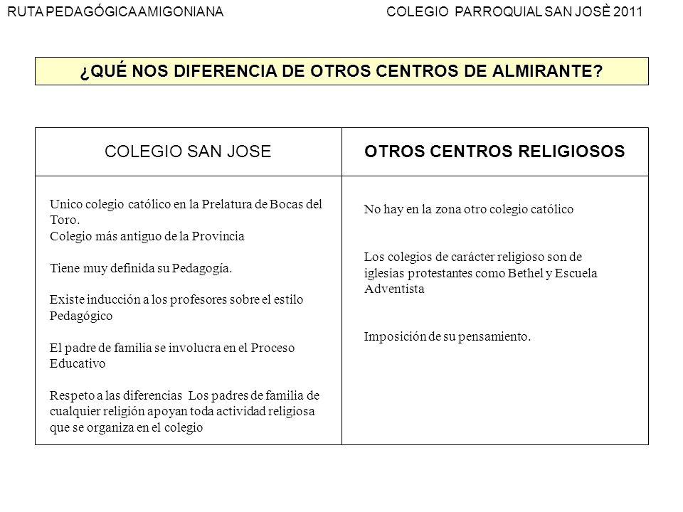 RUTA PEDAGÓGICA AMIGONIANA COLEGIO PARROQUIAL SAN JOSÈ 2011 COLEGIO SAN JOSEOTROS CENTROS RELIGIOSOS ¿QUÉ NOS DIFERENCIA DE OTROS CENTROS DE ALMIRANTE