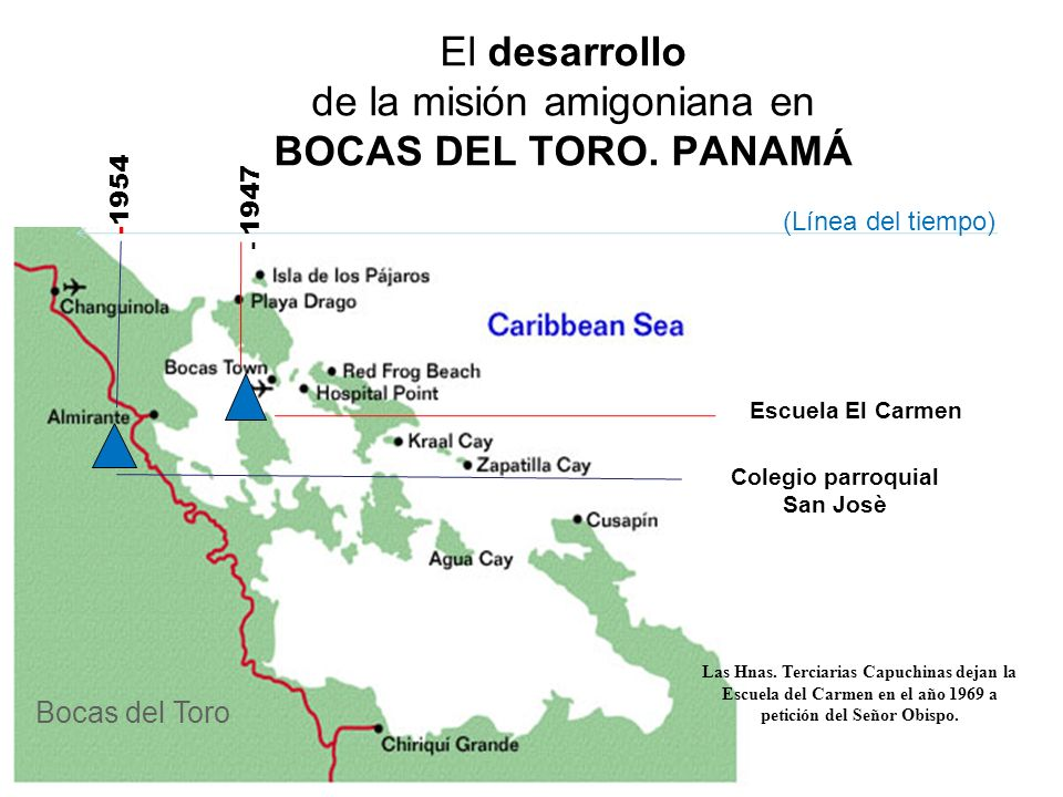 El desarrollo de la misión amigoniana en BOCAS DEL TORO. PANAMÁ - 1947 - 1954 Bocas del Toro (Línea del tiempo) Escuela El Carmen Colegio parroquial S