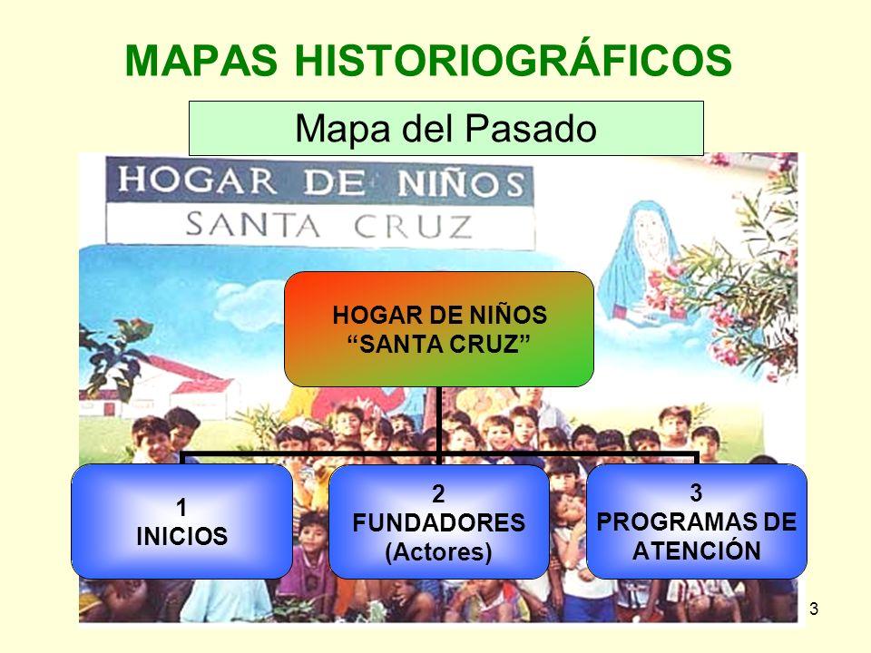 3 MAPAS HISTORIOGRÁFICOS HOGAR DE NIÑOS SANTA CRUZ 1 INICIOS 2 FUNDADORES (Actores) 3 PROGRAMAS DE ATENCIÓN Mapa del Pasado