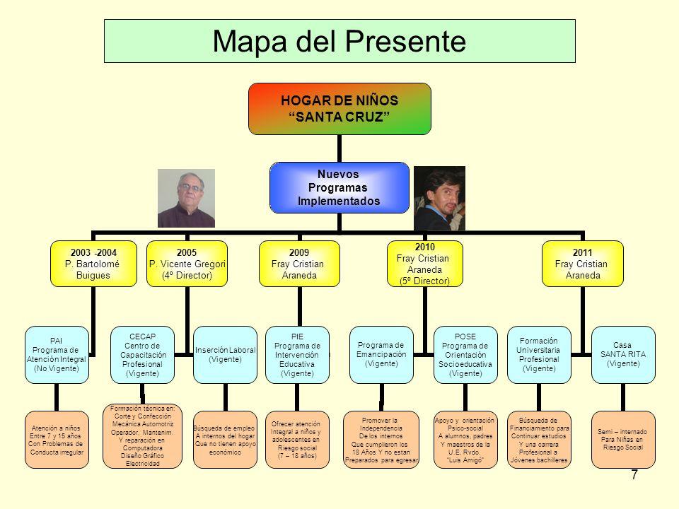 7 Mapa del Presente