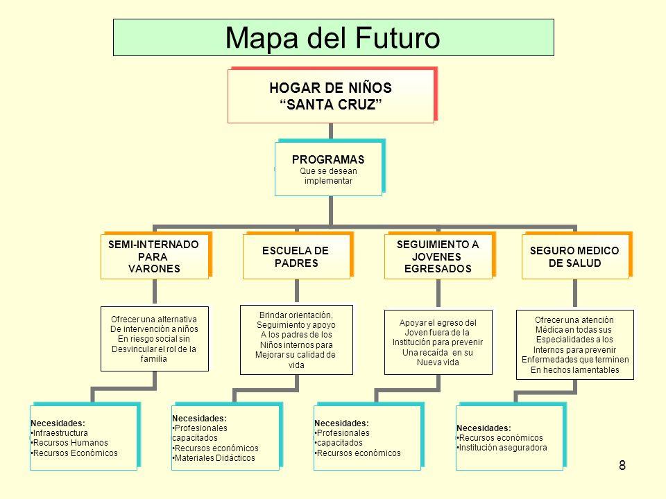 9 MAPAS TEMATICOS HOGAR DE NIÑOS SANTA CRUZ 1 ESTRUCTURA ADMINISTRATIVA 2 INFRAESTRUCTURA 3 RECURSOS ECONÓMICOS 4 DISTRIBUCION DE LOS RECURSOS 5 NECESIDADES DE INFRAESTRUCTURA Y ECONOMICOS Mapa Administrativo e Infraestructura