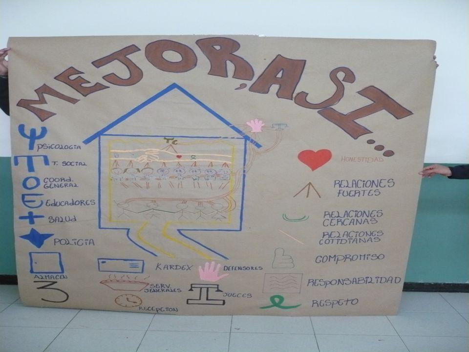 15/02/2014SOL MARTHA PEREZ-CETA17