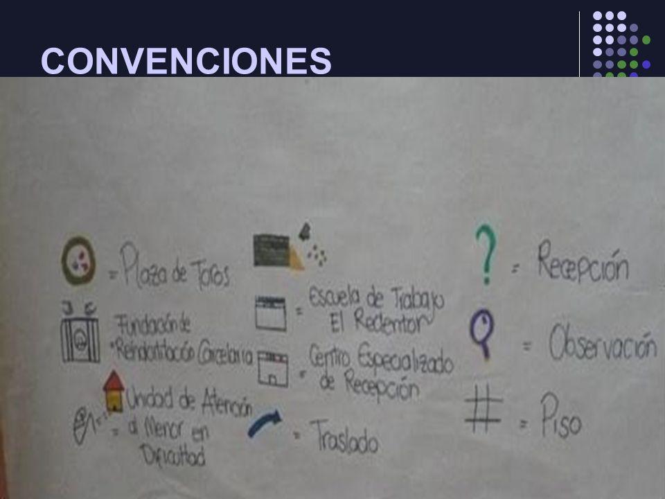 15/02/2014SOL MARTHA PEREZ-CETA4 CONVENCIONES