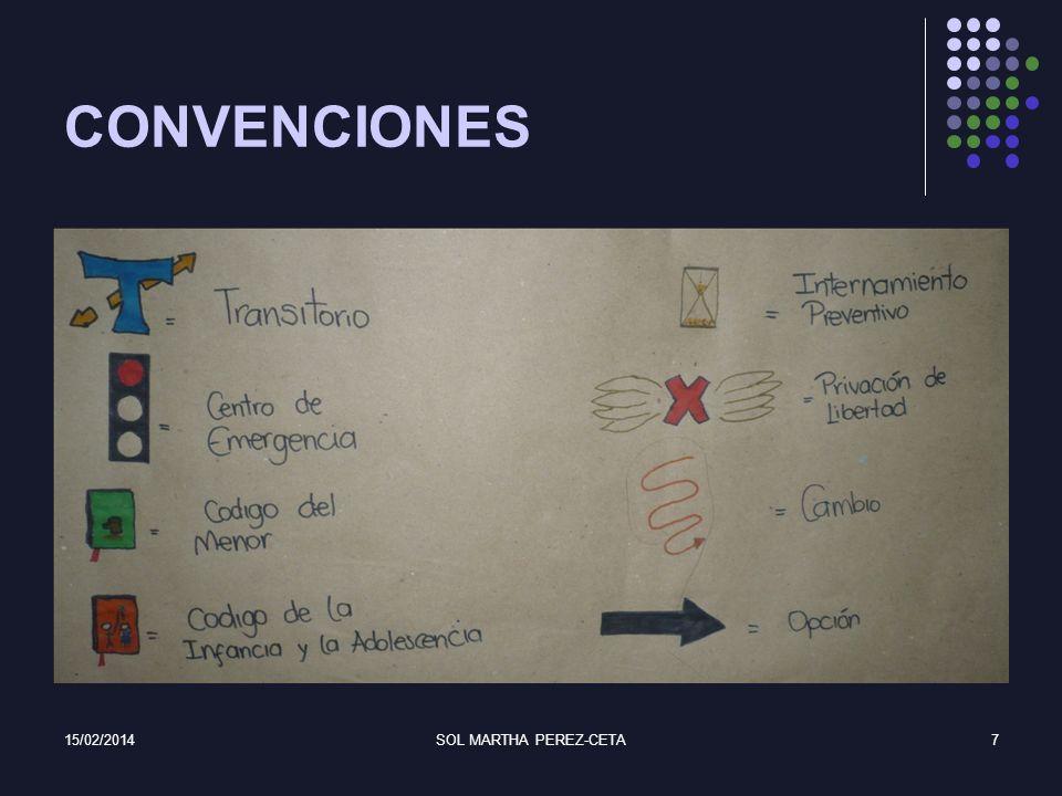 15/02/2014SOL MARTHA PEREZ-CETA7 CONVENCIONES