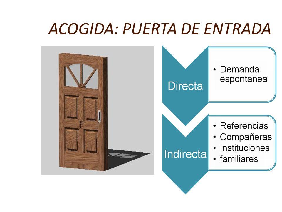 ACOGIDA: PUERTA DE ENTRADA