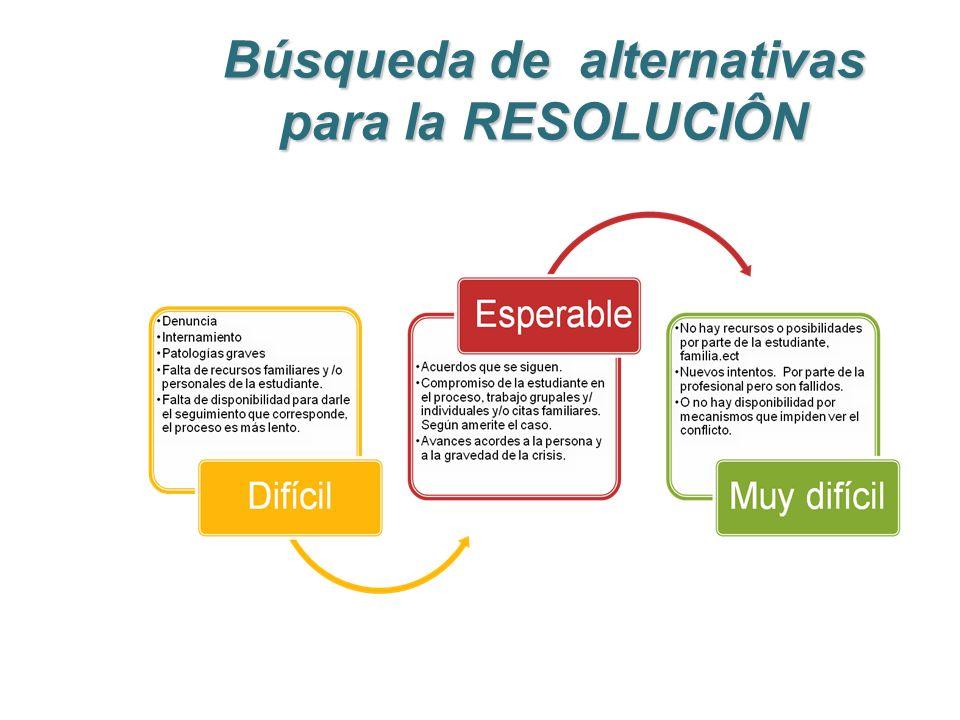 Búsqueda de alternativas para la RESOLUCIÔN