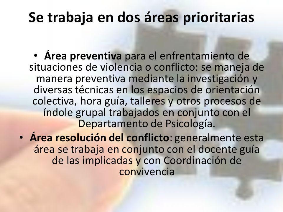 Mapa de Resolución del Conflicto SEGUIMIENTO PERIÓDICO DEL CASO CONCILIACIÓN, CONTRATO VERBAL Y ESCRITO MEDIACION RECOLECCIÓN DE LA INFORMACIÓN Y CONFRONTACIÓN DE VERSIONES SE RECOLECTA LA INFORMACIÓNDE CADA UNA DE LAS PARTES Y SE ANALIZA LA VERACIDAD SE EXPRESAN OPINIONES Y SENTIMIENTOS MEDIANTE UN DIÁLOGO DIRIGIDO EN UN PROCESO PERSONAL-GRUPAL SE ENTREVISTA A LAS PARTES EN EL TIEMPO PROPUESTO SE PROPONEN SOLUCIONES PRONTAS Y FACTIBLES Y SE COMPROMETEN LAS PARTES