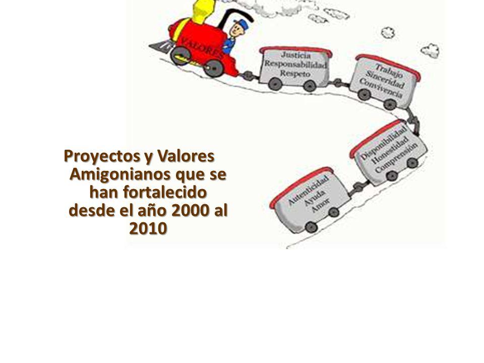 Proyectos y Valores Amigonianos que se han fortalecido desde el año 2000 al 2010