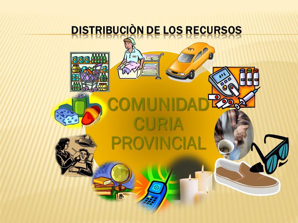 COMUNIDAD CURIA PROVINCIAL