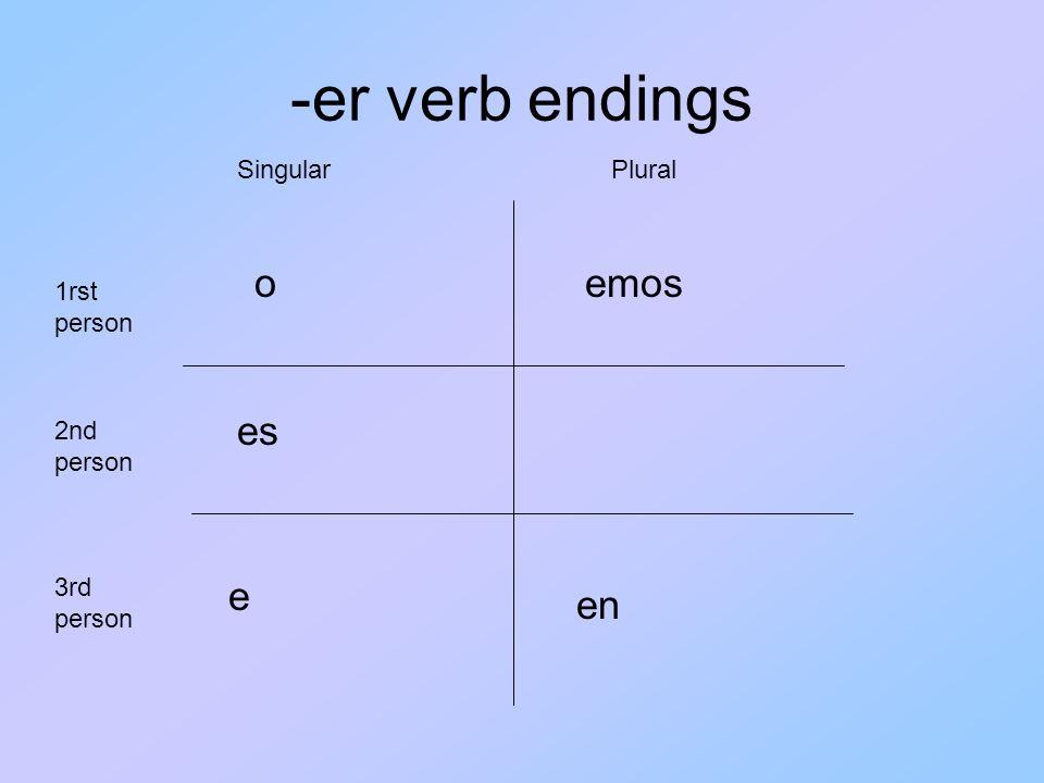 -ir verb endings o es e imos en 1rst person 3rd person 2nd person SingularPlural