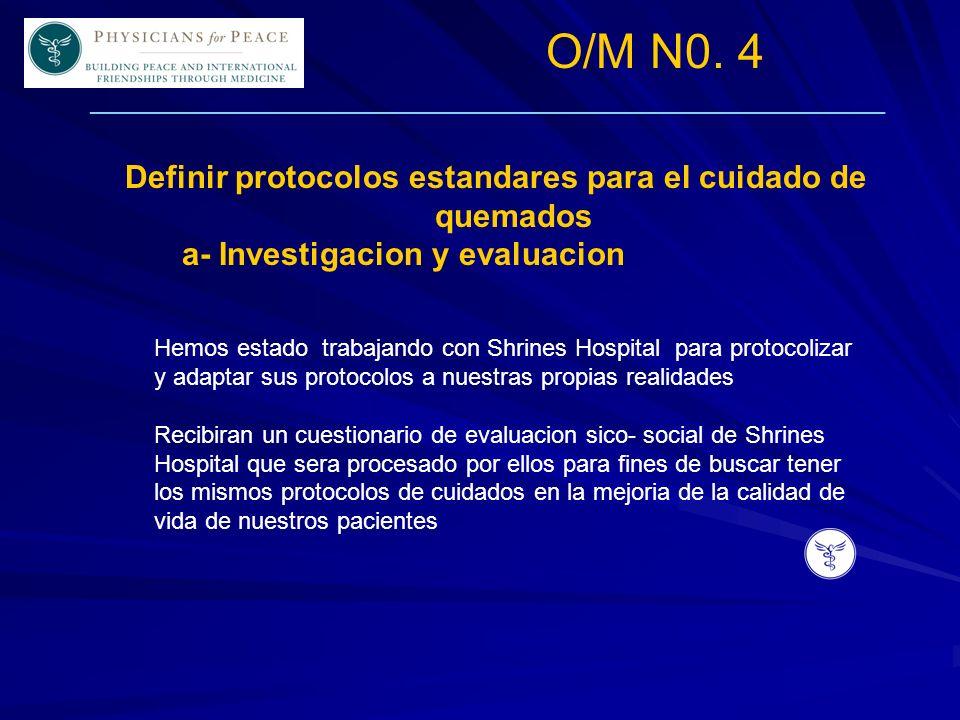 ____________________________________________________________ Definir protocolos estandares para el cuidado de quemados a- Investigacion y evaluacion O/M N0.
