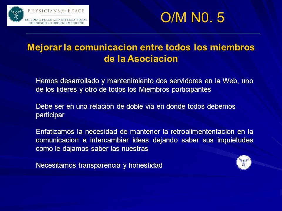 ____________________________________________________________ O/M N0. 5 Mejorar la comunicacion entre todos los miembros de la Asociacion Hemos desarro