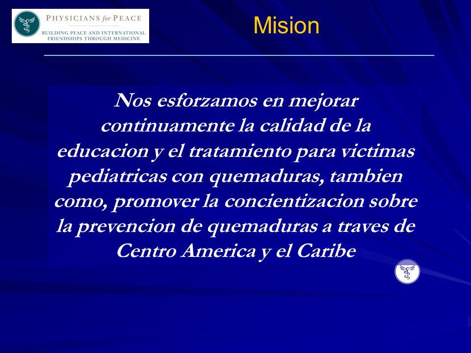 ____________________________________________________________ Vision Una Asociacion de hermandad internacional que significativamente mejore la calidad y disponibilidad del tratamiento, educacion y prevencion de las quemaduras para todos los ninos, especificamente en Centro America y el Caribe Una Asociacion de hermandad internacional que significativamente mejore la calidad y disponibilidad del tratamiento, educacion y prevencion de las quemaduras para todos los ninos, especificamente en Centro America y el Caribe