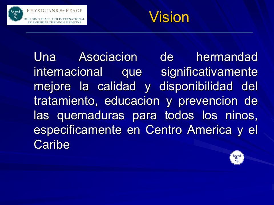 ____________________________________________________________ Vision Una Asociacion de hermandad internacional que significativamente mejore la calidad