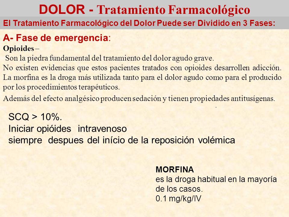 MORFINA es la droga habitual en la mayoría de los casos. 0.1 mg/kg/IV DOLOR - Tratamiento Farmacológico. El Tratamiento Farmacológico del Dolor Puede